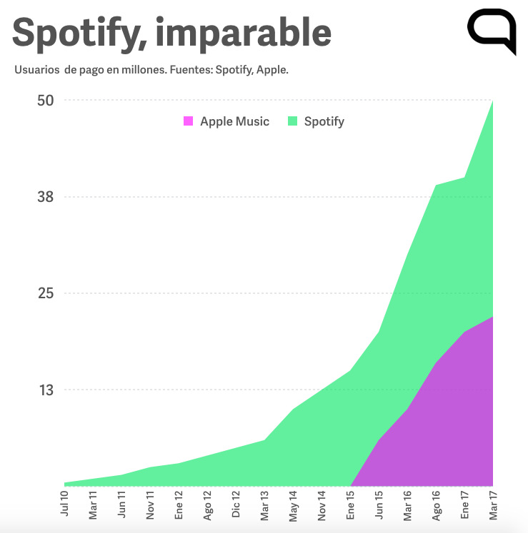 spotifyvapplemusic.png